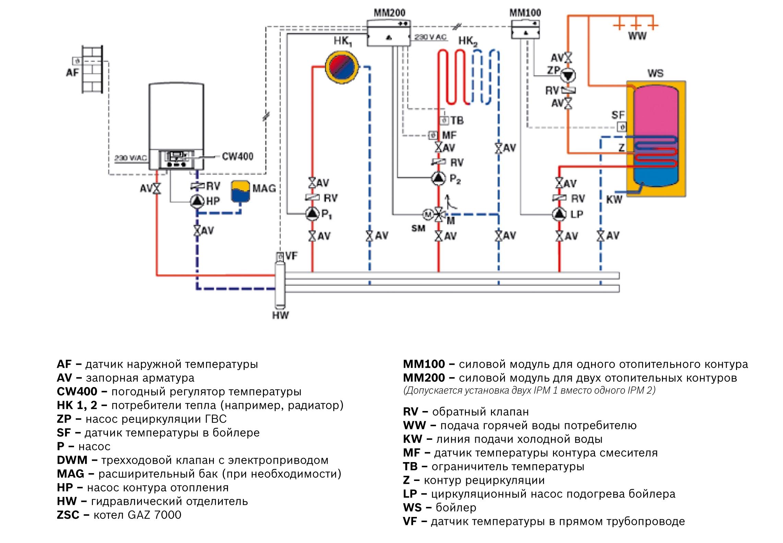 Схема подключения одноконтурного котла фото 780