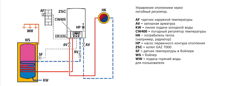 гидравлическая схема газового котла